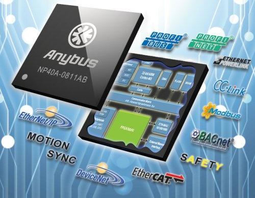 anybus-np40.jpg_ico500_500